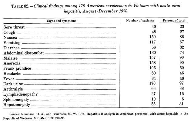 napoleon hill personal analysis chart pdf